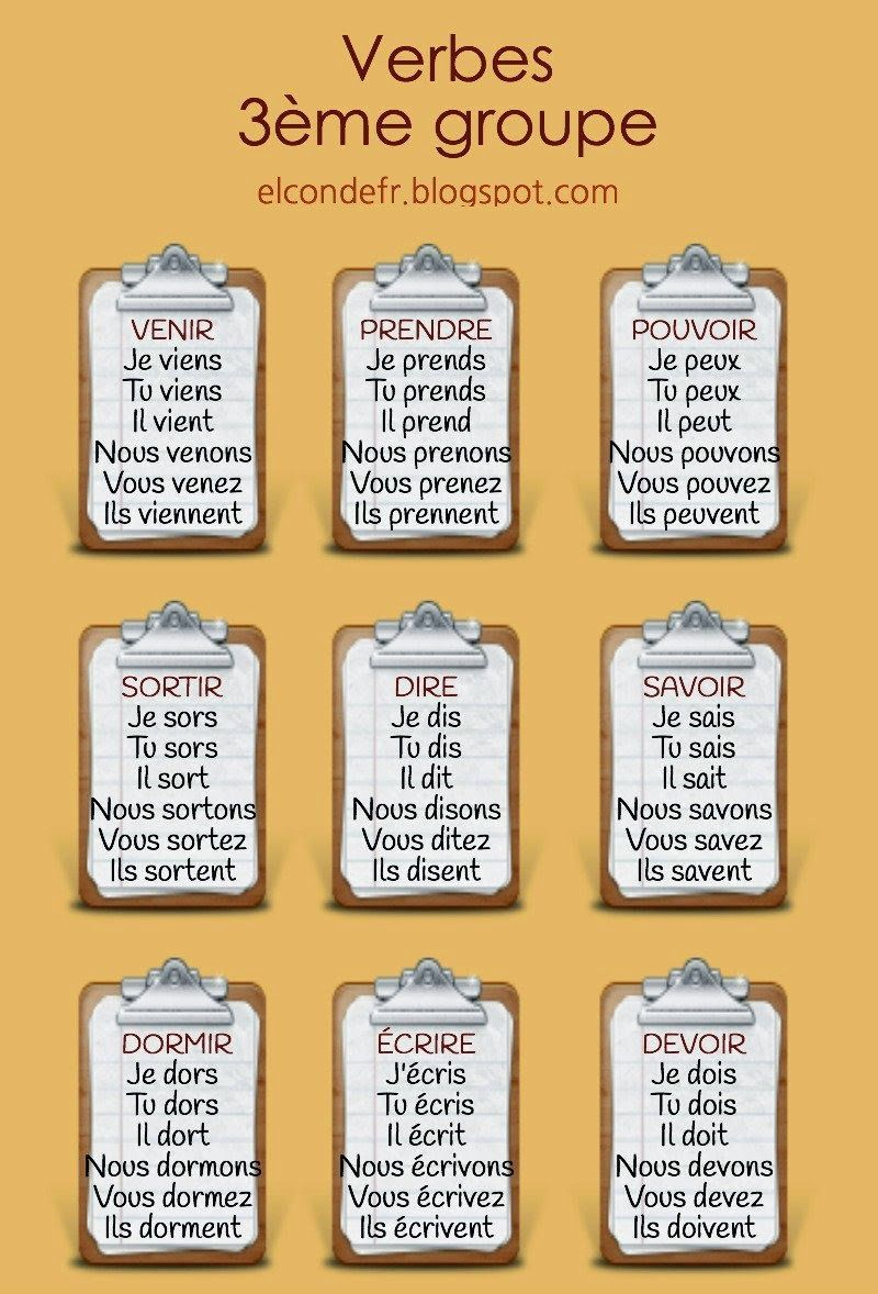 Verbes Troisieme Groupe French Flashcards French Grammar French Language Lessons