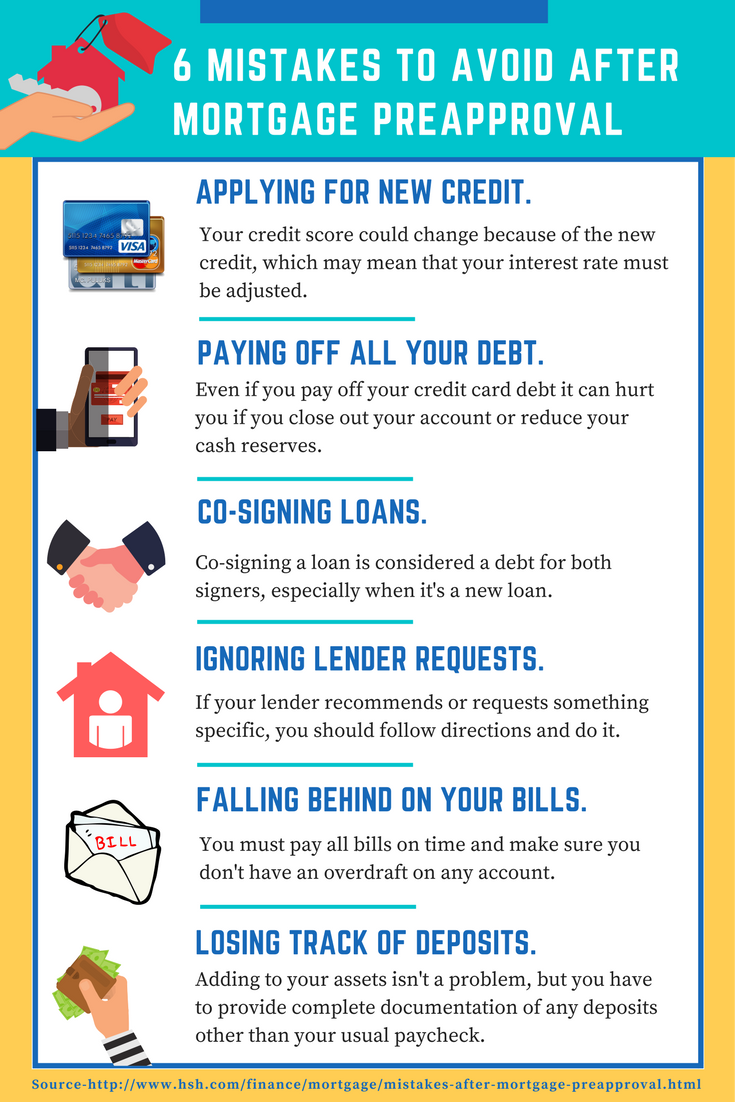 Pin On Tips For The First Time Home Buyer