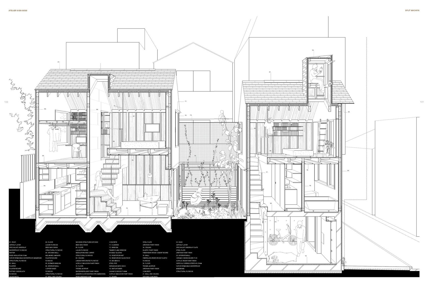 1000 images about architecture drawings on pinterest bow wow atelier and architects atelier bow wow office nap