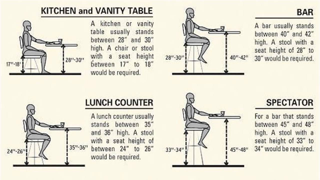 Counter Seat Heights Bar Height Stools Bar Height Table