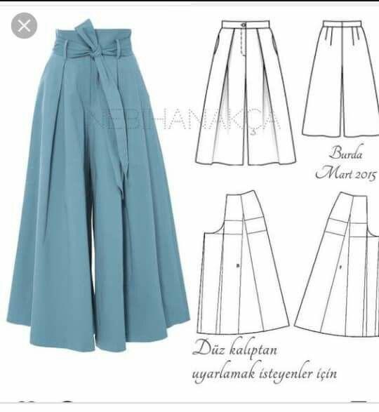 Pin de Eliza en Vestiditos | Pinterest | Patrones de costura ...