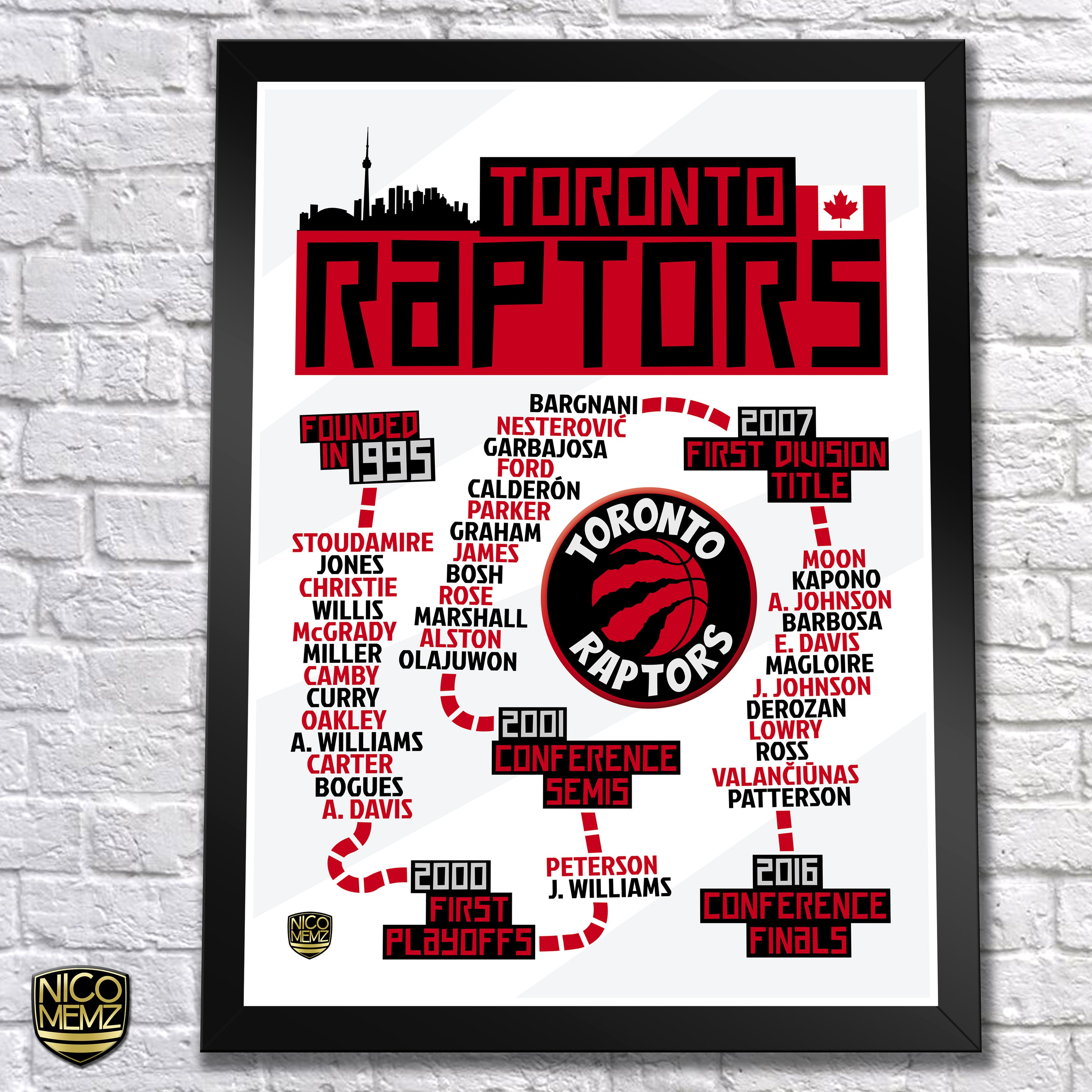 Toronto Raptors History Timeline Poster check it out at