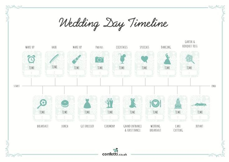 Free Wedding Itinerary Templates to Help Plan Your Big Day