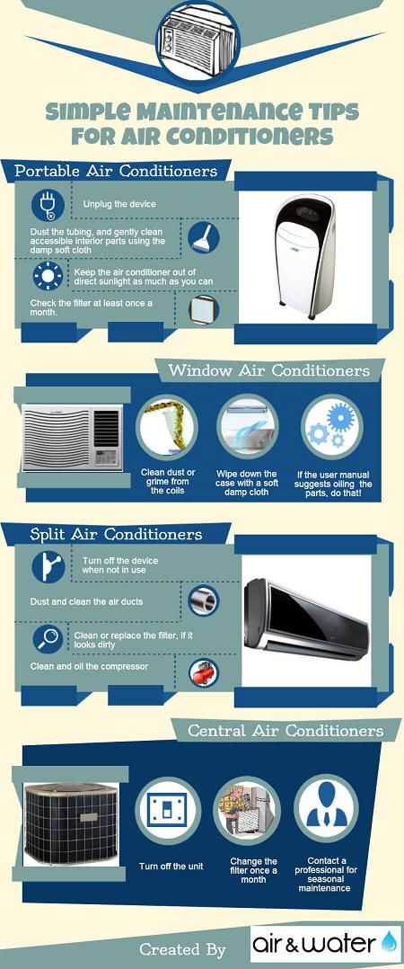 Helpful maintenance tips you need to know to keep your air conditioner running longer. Portable Ac's, Window AC's, Split AC's, and Central Air Conditioners.