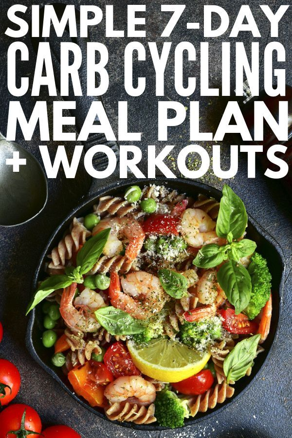 7Day Carb Cycling Diet Workout Plan for Beginners and
