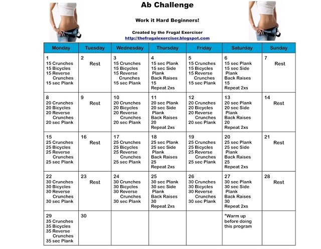 image regarding 30 Day Abs Challenge Printable referred to as The 30 Working day Ab Dilemma For Novices (The Frugal Exerciser