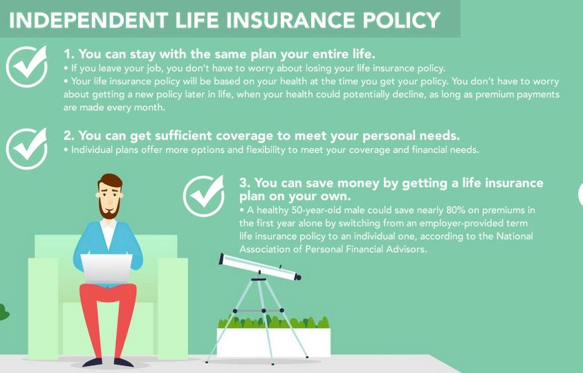 I Already Have Life Insurance Through My Job… Why Do I ...