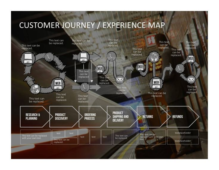 Customer journey experience map customer care powerpoint customer journey experience map the powerpoint template collection includes definitions layouts and examples of professional customer experience maps toneelgroepblik Choice Image