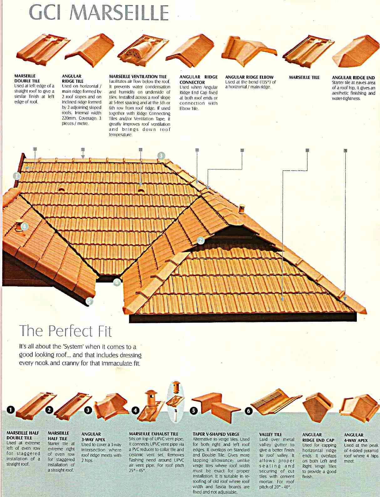 Golden Clay Industries Gci Clay Roofing Tiles Roofing Wattle And Daub How To Look Better