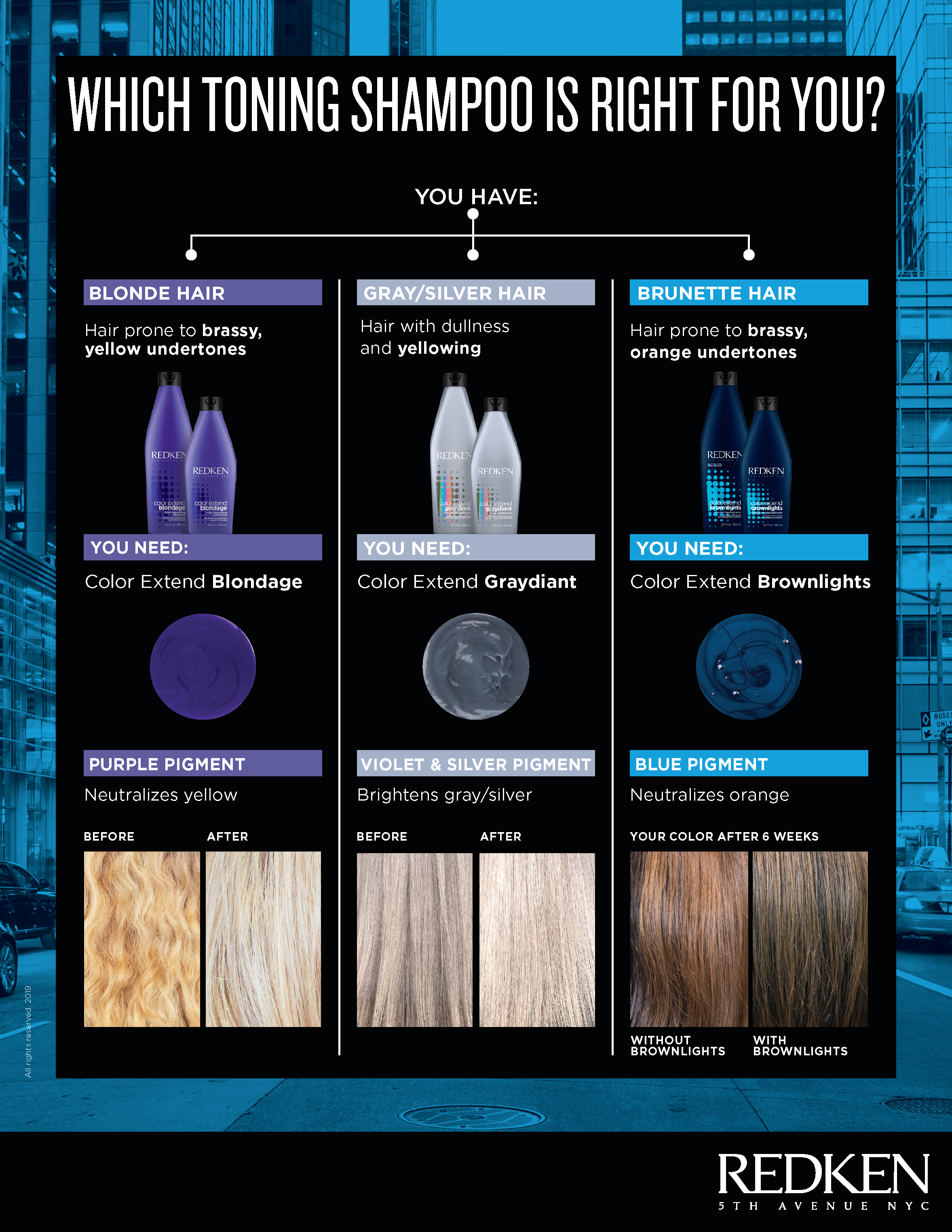 Which Toning Shampoo Is Right For You Toning Shampoo Blonde Hair Care Redken Hair Products