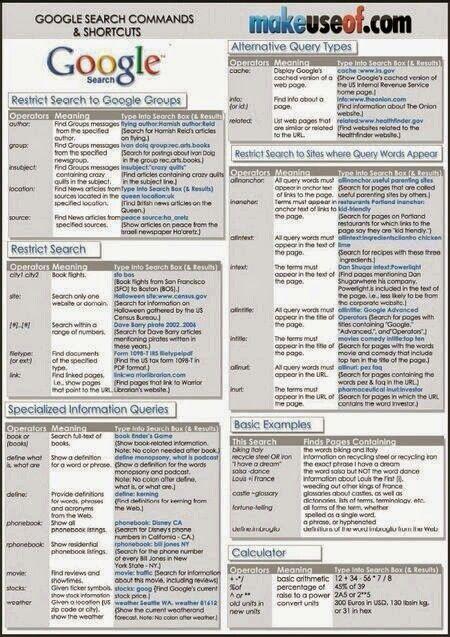 Google Google/Android Pinterest Google, Tech and Life hacks - spreadsheet google formulas