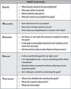 Setting Goals Worksheet Printable Social Work - goals for work ...