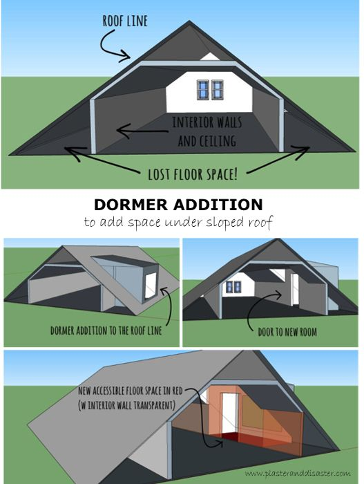 how to add a dormer