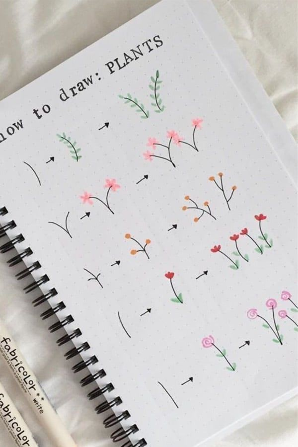 Wie zuckerig sind solche supereinfachen Bujo Blumen Kritzeleien Schauen Sie sic… – Welcome to Blog