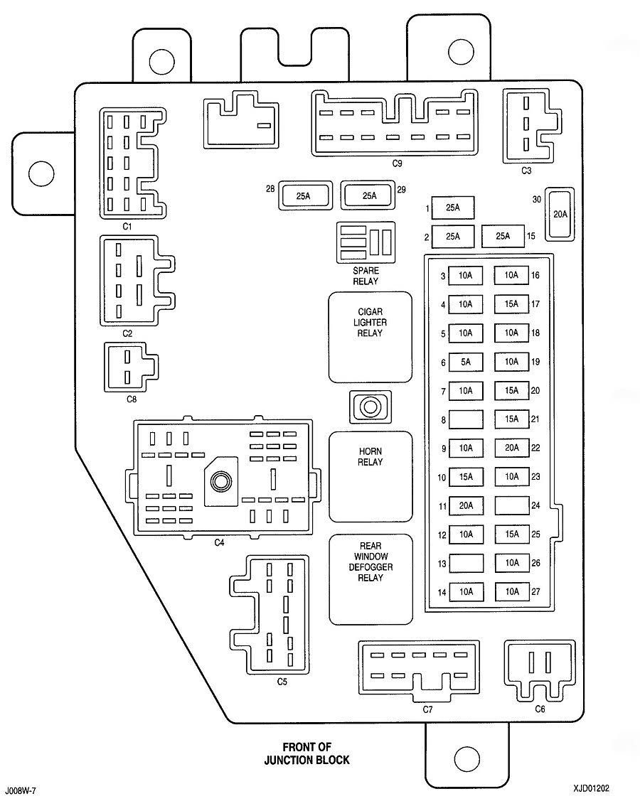 jeep cherokee fuse box location wiring diagram home2000 jeep grand cherokee fuse box location jeep service [ 900 x 1134 Pixel ]