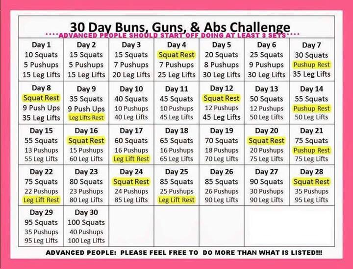photo relating to 30 Day Abs Challenge Printable known as 30 working day buns, guns and stomach muscles difficulty Again n hip Thirty day period