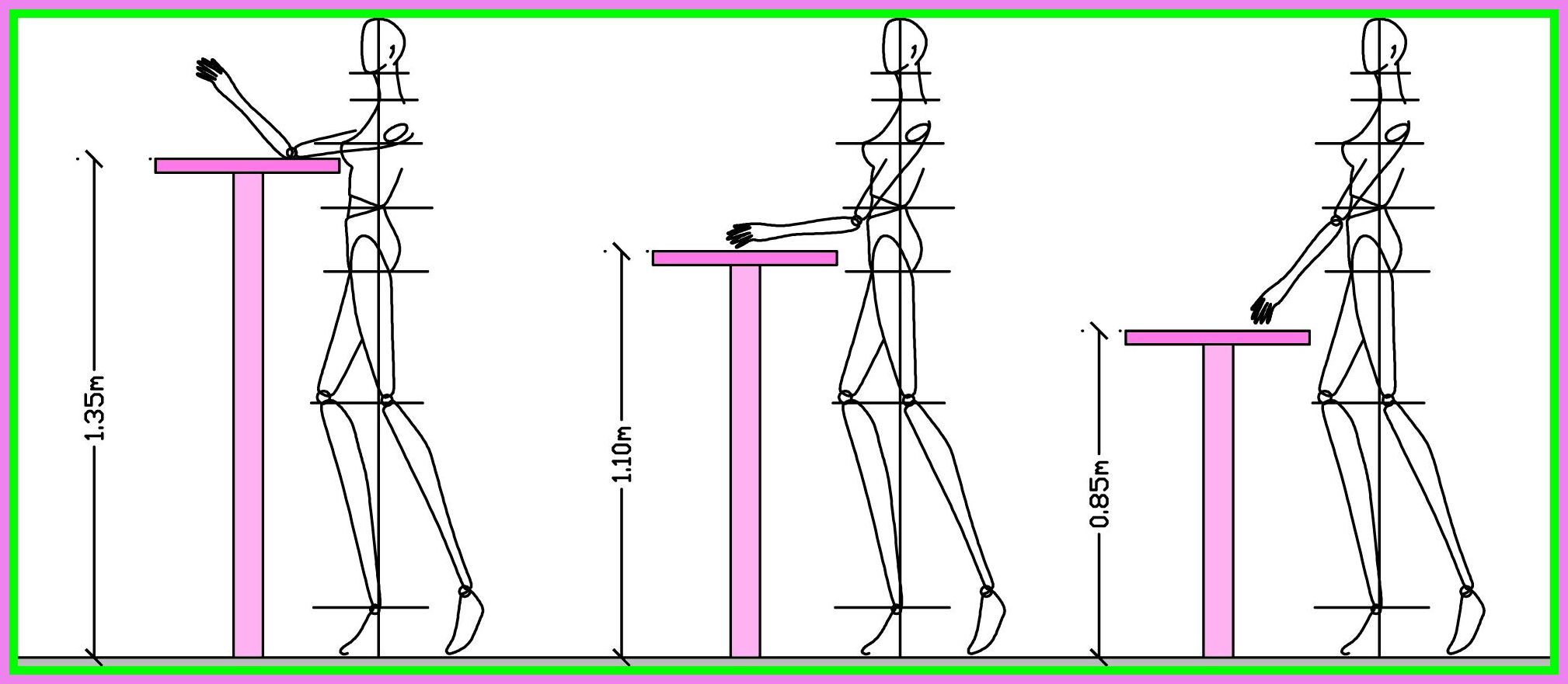 105 Reference Of Bar Stools Heights Standards In 2020 Bar Height Stools Bar Height Chairs Reception Desk Height