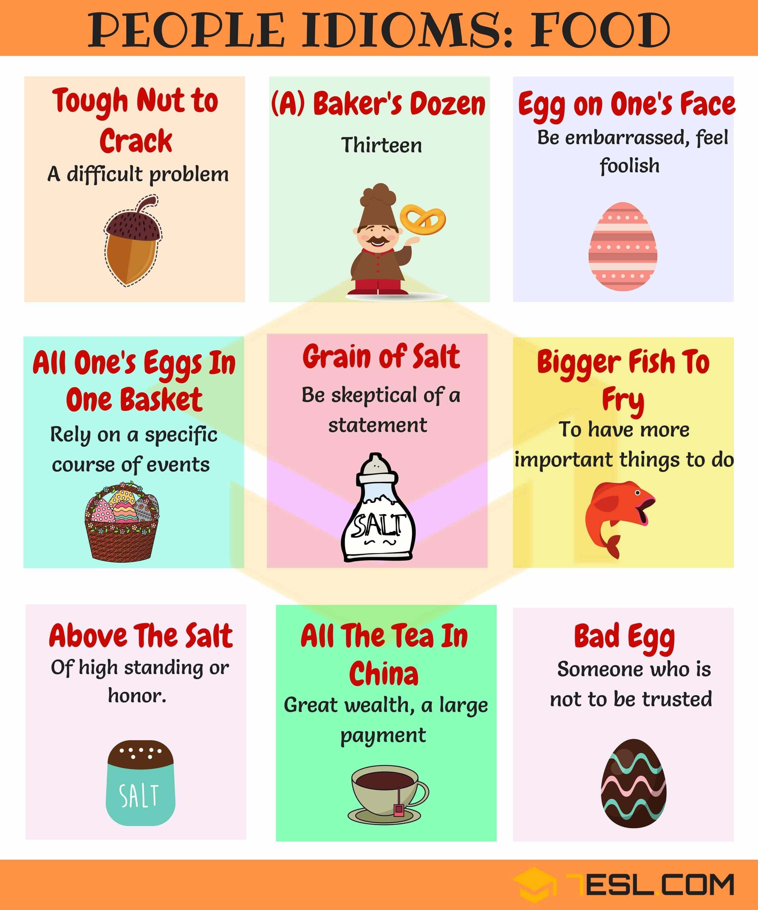 Food Idioms 70 Food Idioms And Sayings With Examples
