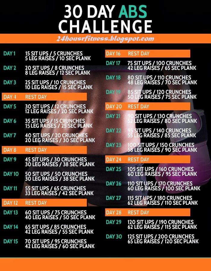 24 Hour Fitness 30 Day Abs Challenge