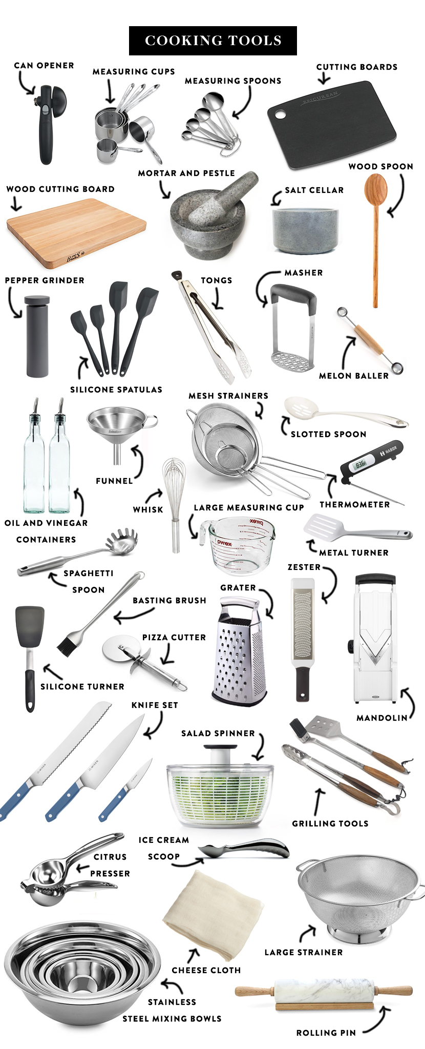 The Ultimate List of Kitchen Essentials