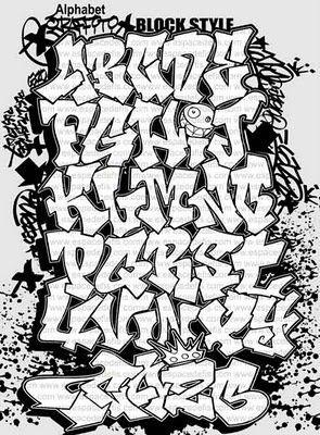 手帳もメモ書きもアートにしたい 真似して書きたくなる グラフィティアートのアルファベット集 Naver まとめ Graffiti Font Graffiti Alphabet Graffiti Lettering Alphabet