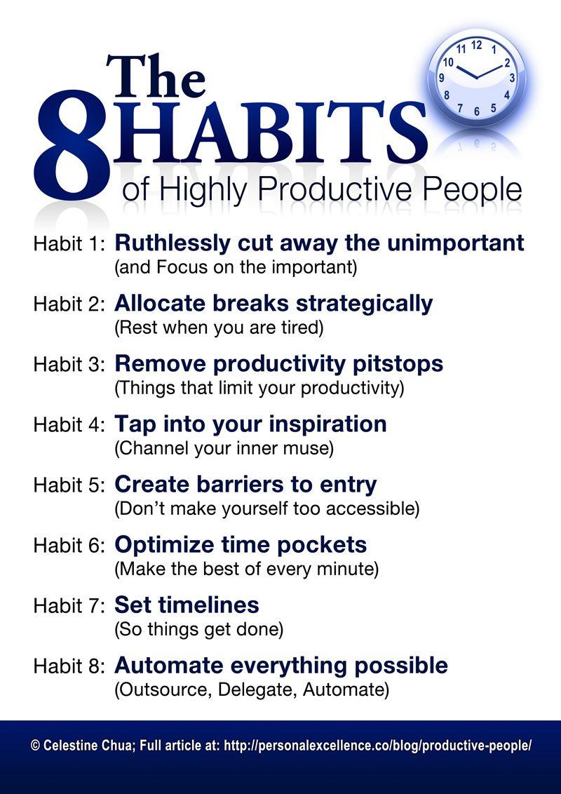 8 Habits of Highly Productive People Manifesto