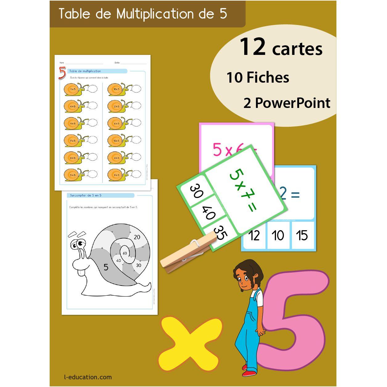 11 Pratique Table De 4 Multiplication Collection Dengan Gambar