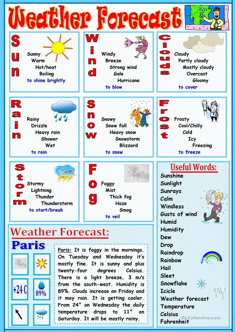 Weather Forecast Worksheet Free ESL Printable Worksheets Made By - Weather forecast printable