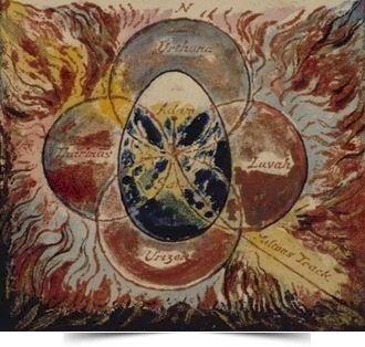 William Blake - Sphären und Welten