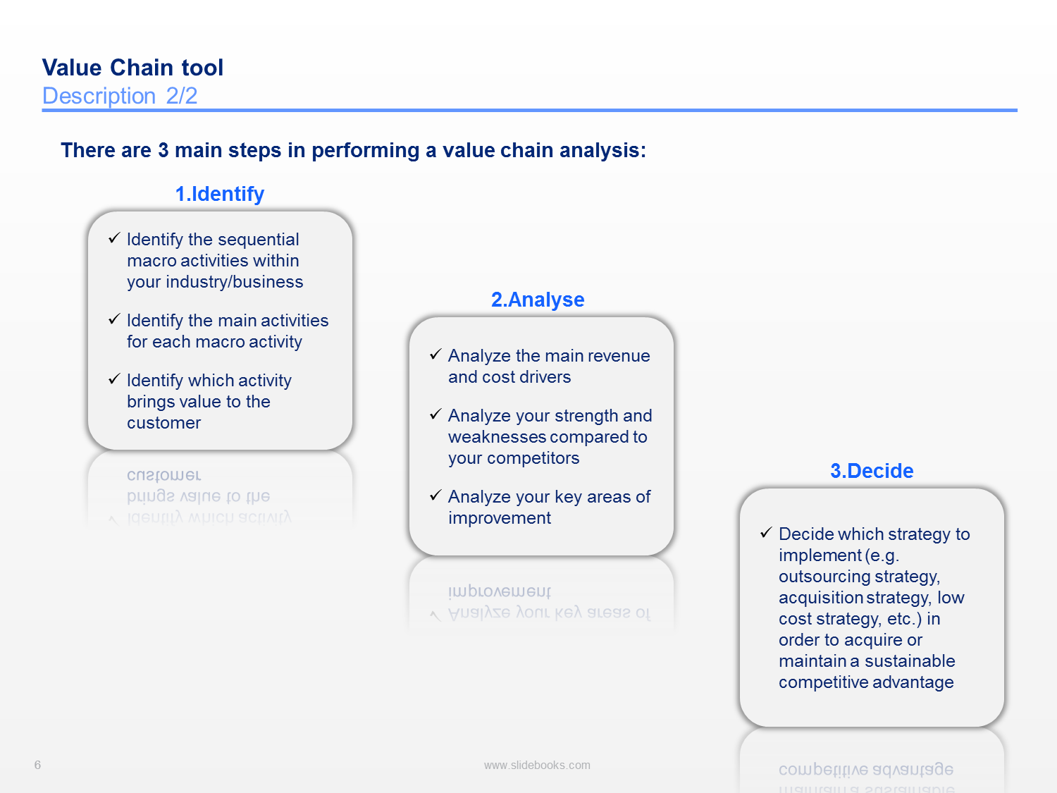 Value Chain Templates in PPT | Chains, Template and Professor
