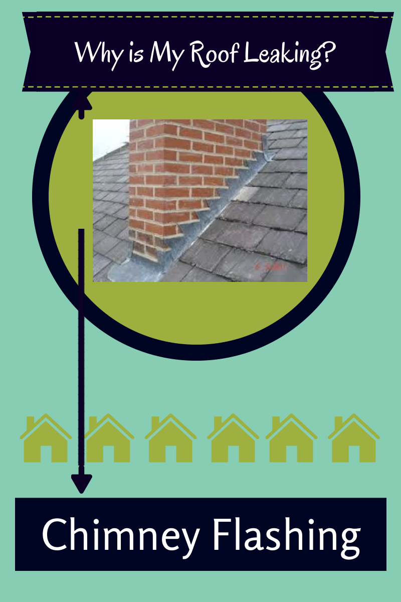 Why Is My Roof Leaking? Your Chimney may need Flashing | Coastal Windows \u0026 Exteriors