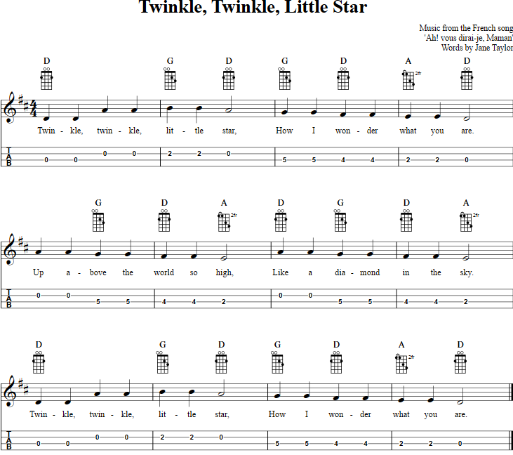 Twinkle Twinkle Little Star Mandolin Tab Get The Pdf At Http