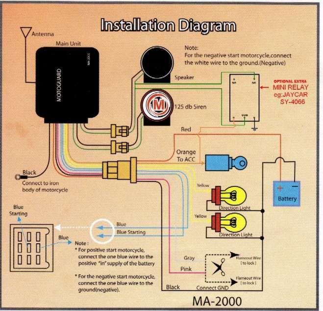 16 Motorcycle Remote Start Wiring Diagram Motorcycle Diagram Wiringg Net Circuit Diagram Motorcycle Wiring Alarm System