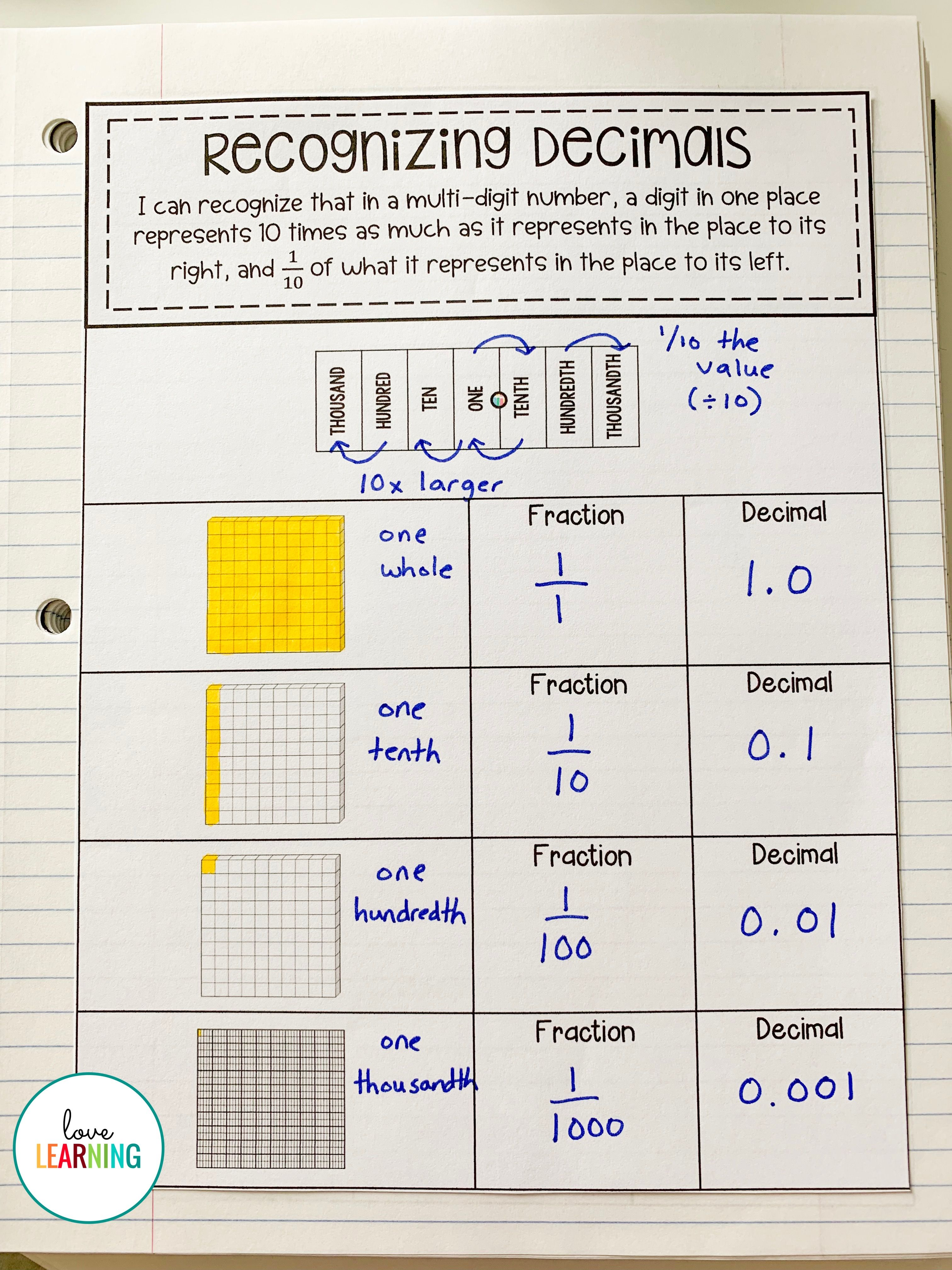 Decimal Place Value Unit Standard Word And Expanded
