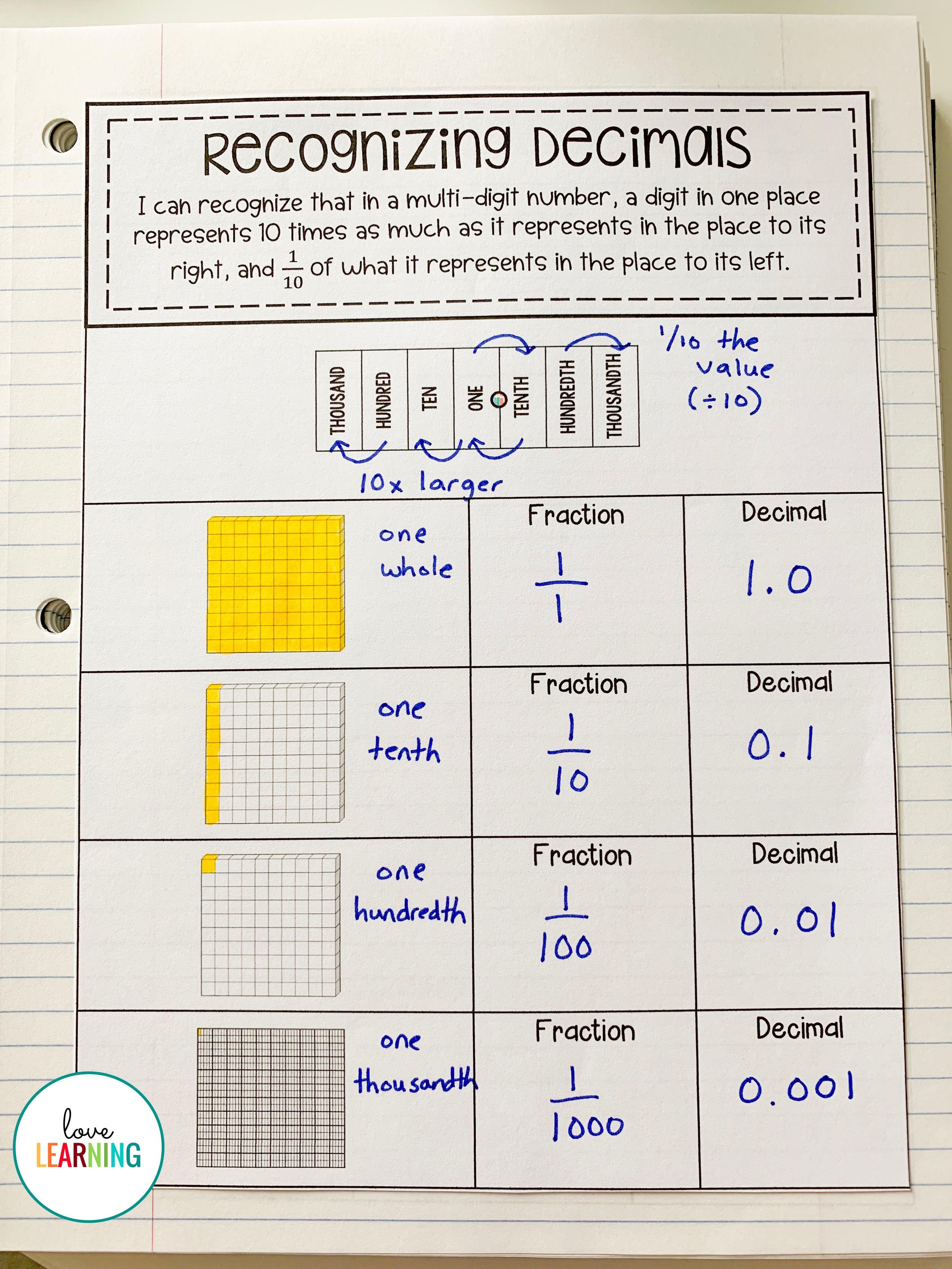 standard form decimals Decimal Place Value Unit: Standard, Word, and Expanded Form