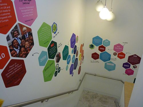 Stairwell timeline graphic-22 by Swift Signs Llp, via Flickr