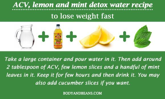 Apple cider vinegar lemon and mint detox water recipe to lose weight fast and e  Health and Beauty