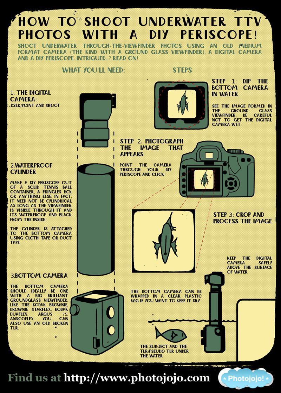 Parabo Press Homepage Underwater Camera Housing Vintage Film Camera Underwater Photos