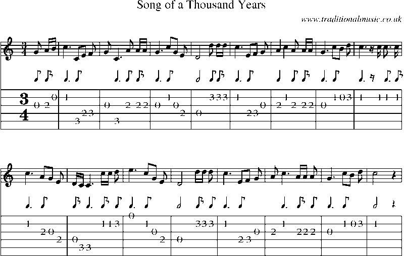 Old Fashioned Piano Chords Of Thousand Years Sketch Song Chords