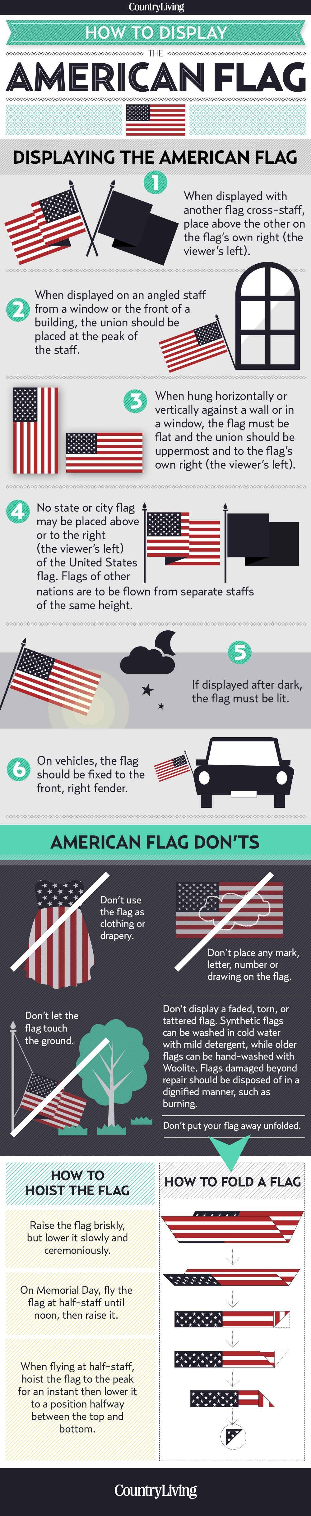 Do You Know How To Properly Display The American Flag Displaying The American Flag American Flag Etiquette Flag Etiquette
