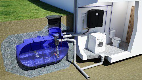 Récupération eau de pluie des maisons containers  réglementation