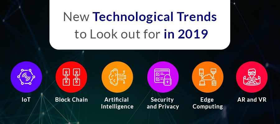 Top Technology Trends Of 2020 Are Going To Transform Your Business Latest Technology Trends Technology Trends Top Technology