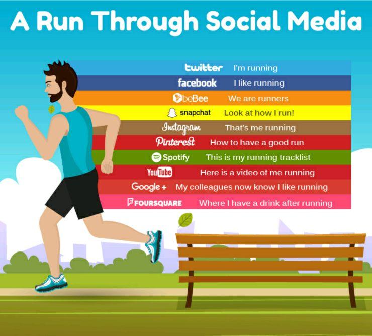 Una carrera por las redes sociales.