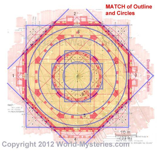 New Jerusalem Diagram Bmw Vehicle Speed Sensor Wiring The Blueprint For Ancient Monuments