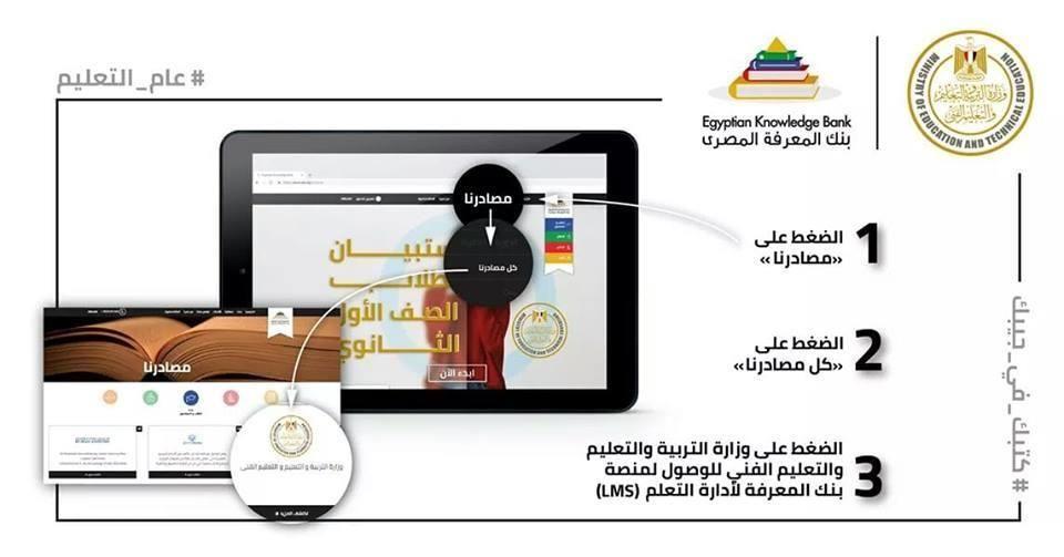اعرف من هنا خطوات الدراسة عبر بنك المعرفة بعد توقف الدراسة Knowledge Electronic Products Public