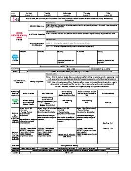 CUSTOM Common Core Lesson Plan Template With Drop Down Standards - Otes lesson plan template