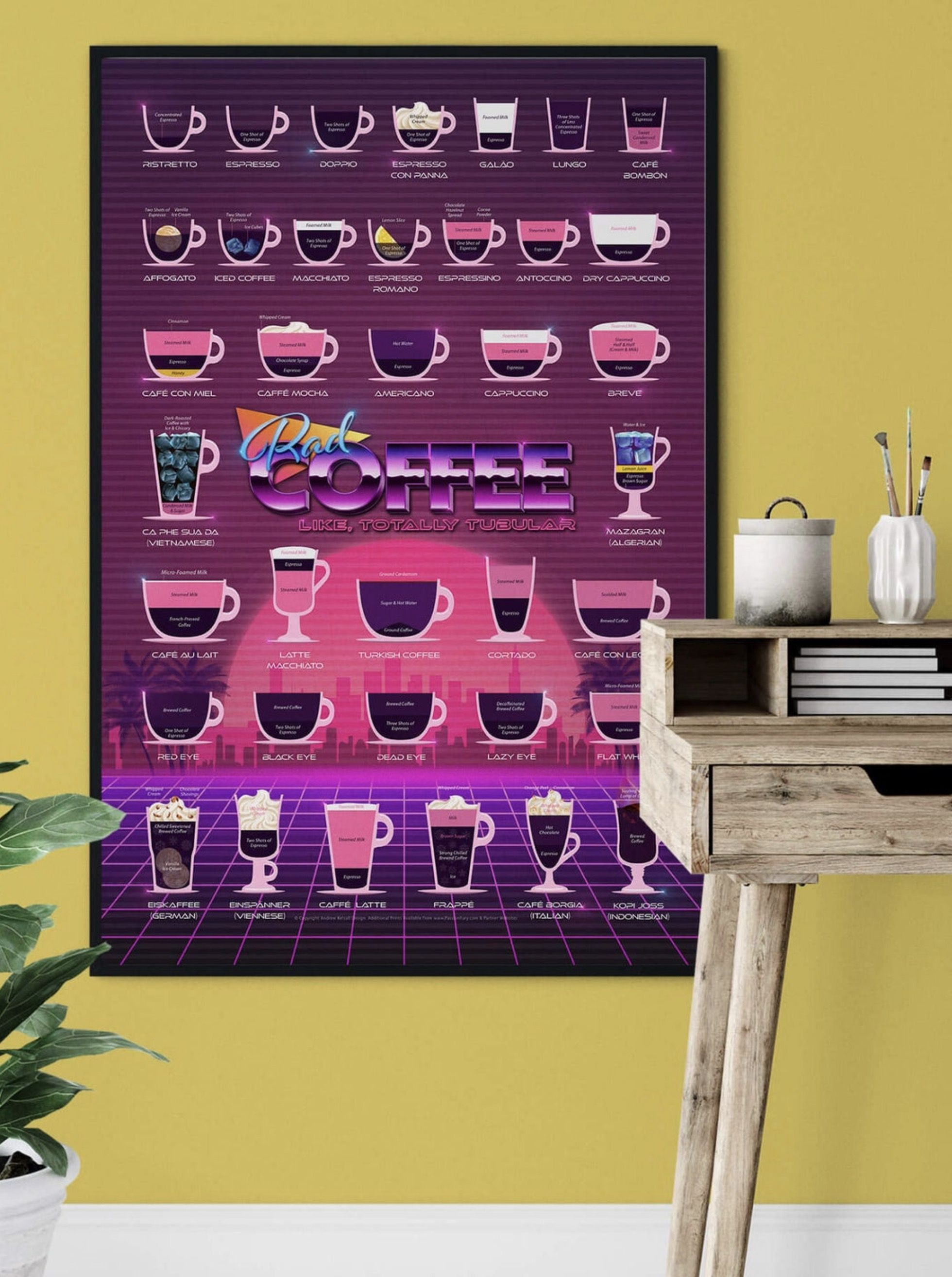 80s Style Rad Coffee Types Chart, Back to the 80s