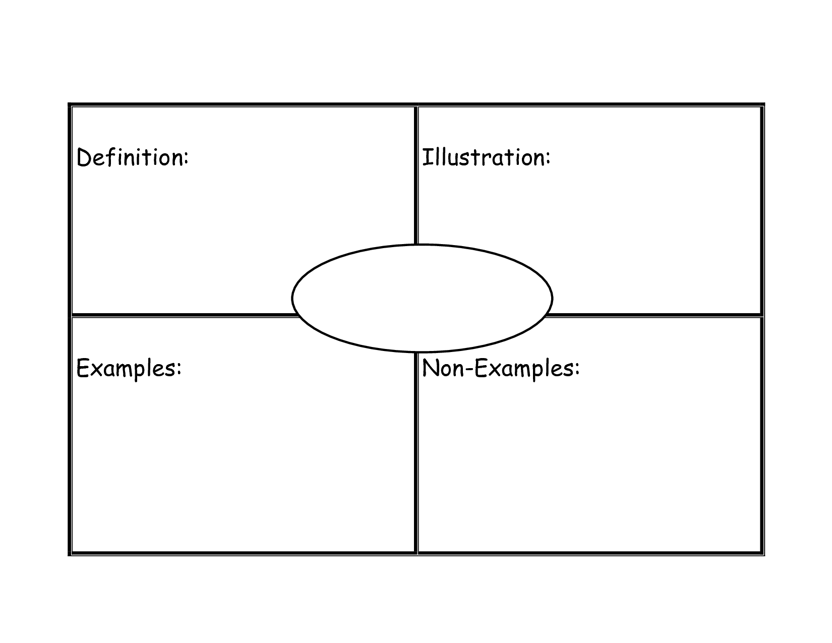 Frayer Model Graphic Organizer Template