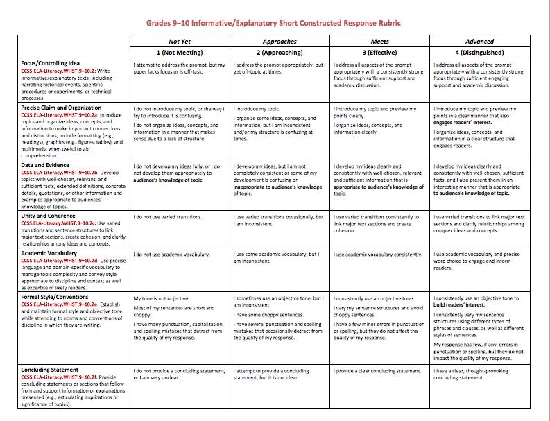 Grades  InformativeExplanatory Short Constructed Response
