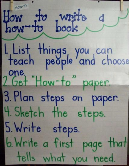 How To Write A How To Book Anchor Chart Taken Straight From Lucy